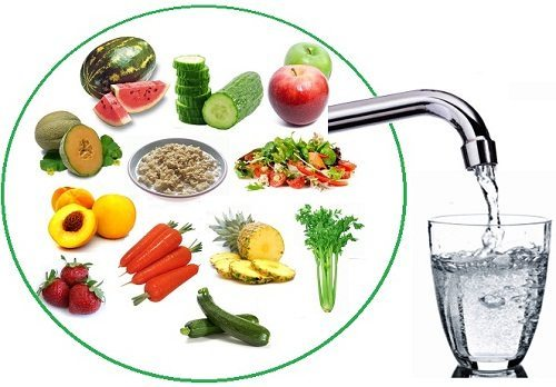 Foods that Hydrate